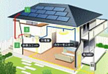 太陽光はクリーンなエネルギー